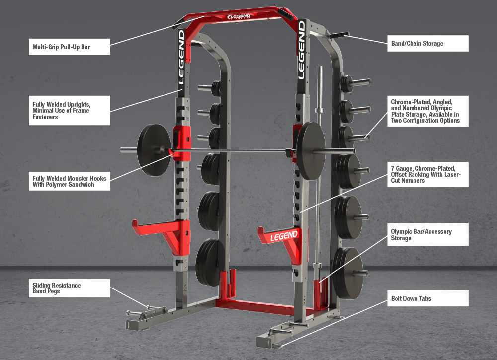 A Legend Fitness Pro Series cage with callout text blocks noting standard cage features, including assistance and resistance band pegs, band/chain storage, chrome-plated, angled and numbered Olympic plate storage, Monster Hooks, Olympic bar/accessory storage, seven gauge, chrome-plated offset racking with laser-cut numbers, fully welded uprights with minimal use of frame fasteners, and a multi-grip pull-up bar.